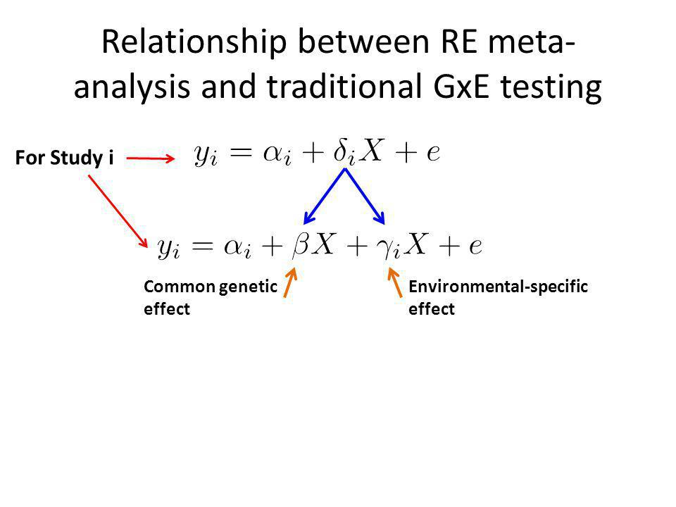 Relationship between RE meta- analysis and traditional GxE testing Common genetic effect Environmental-specific effect Because RE meta analysis assumes is analogous to The variation ( ) around is analogous to variation among due to different environments For Study i