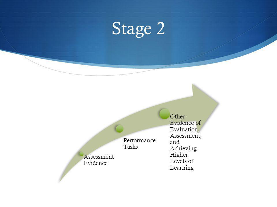 Stage 2 Assessment Evidence Performance Tasks Other Evidence of Evaluation, Assessment, and Achieving Higher Levels of Learning