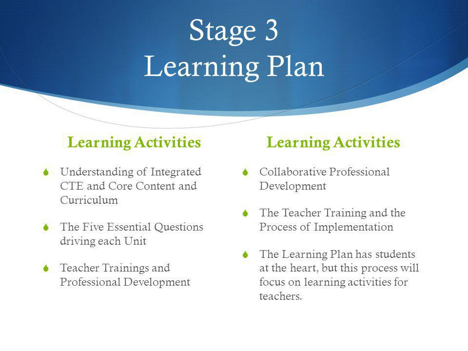 Stage 3 Learning Plan Learning Activities  Understanding of Integrated CTE and Core Content and Curriculum  The Five Essential Questions driving eac