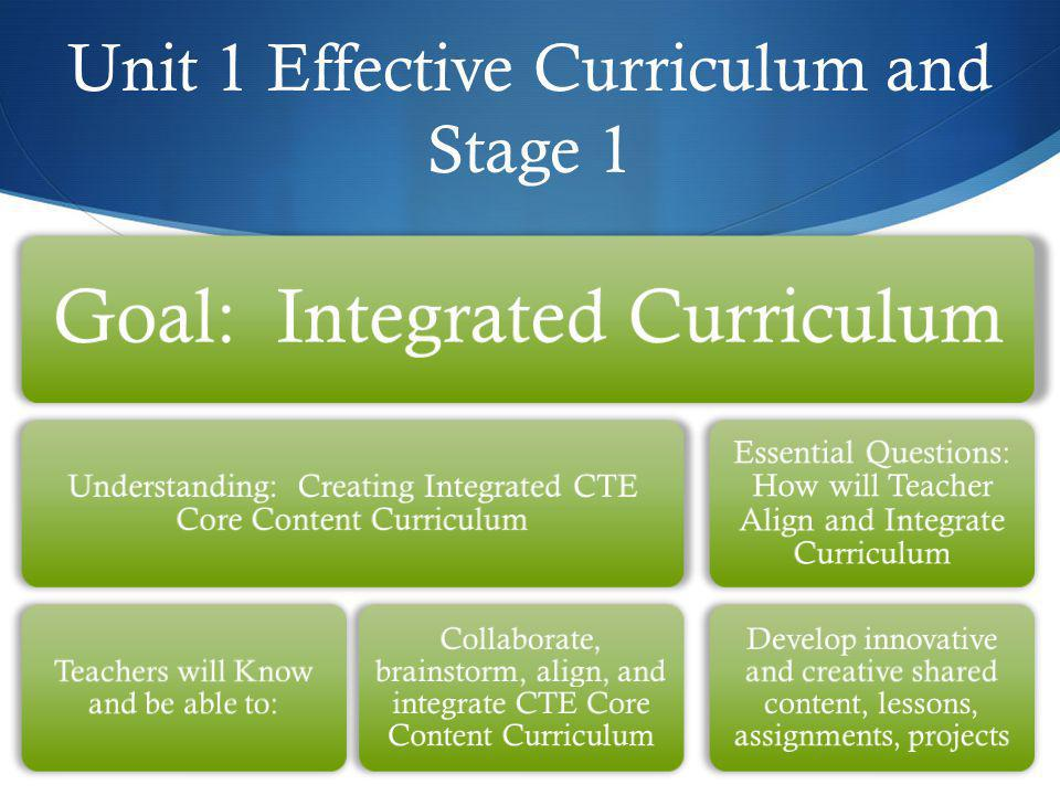 Unit 1 Effective Curriculum and Stage 1 Goal: Integrated Curriculum Understanding: Creating Integrated CTE Core Content Curriculum Teachers will Know