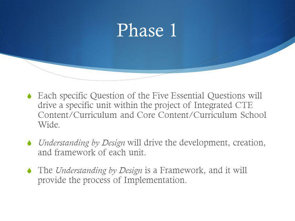 Phase 1  Each specific Question of the Five Essential Questions will drive a specific unit within the project of Integrated CTE Content/Curriculum an