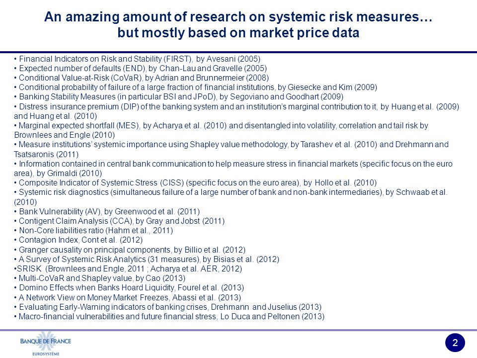 2 An amazing amount of research on systemic risk measures… but mostly based on market price data Financial Indicators on Risk and Stability (FIRST), by Avesani (2005) Expected number of defaults (END), by Chan-Lau and Gravelle (2005) Conditional Value-at-Risk (CoVaR), by Adrian and Brunnermeier (2008) Conditional probability of failure of a large fraction of financial institutions, by Giesecke and Kim (2009) Banking Stability Measures (in particular BSI and JPoD), by Segoviano and Goodhart (2009) Distress insurance premium (DIP) of the banking system and an institution's marginal contribution to it, by Huang et al.