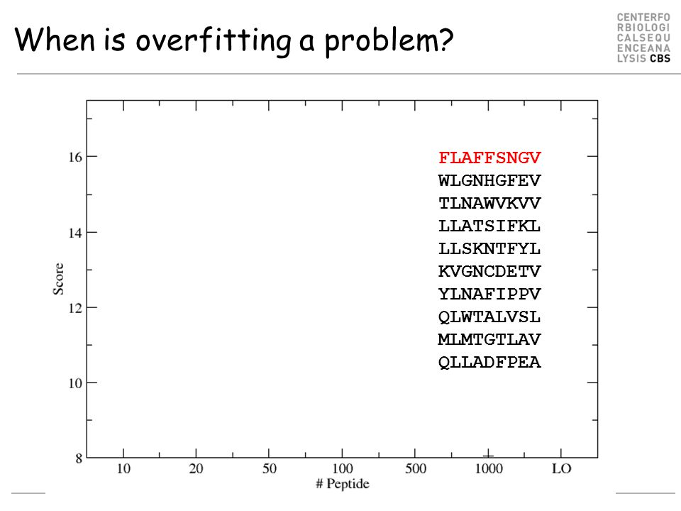 When is overfitting a problem?