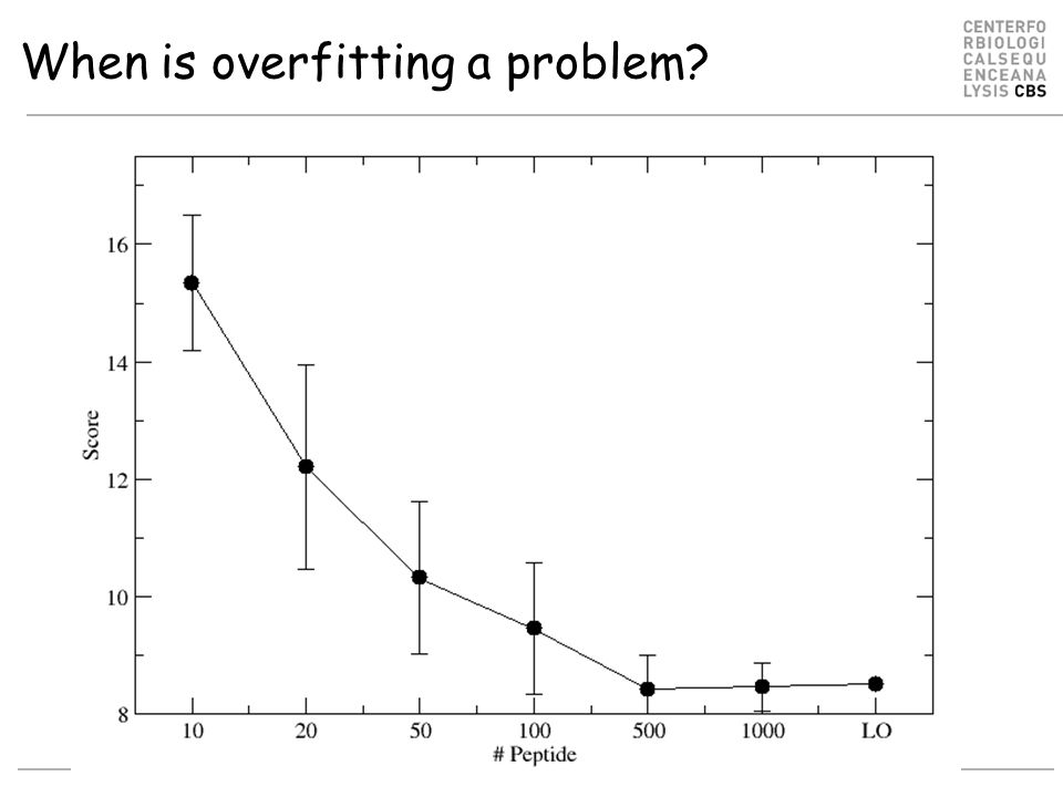 Gibbs clustering (multiple specificities) --ELLEFHYYLSSKLNK---- ------LNKFISPKSVAGRFA ESLHNPYPDYHWLRT------ -NKVKSLRILNTRRKL----- --MMGMFNMLSTVLGVS---- AKSSPAYPSVLGQTI------ --RHLIFCHSKKKCDELAAK- ----SLFIGLKGDIRESTV-- --DGEEEVQLIAAVPGK---- ------VFRLKGGAPIKGVTF ---SFSCIAIGIITLYLG--- ----IDQVTIAGAKLRSLN-- WIQKETLVTFKNPHAKKQDV - ------KMLLDNINTPEGIIP Cluster 2 Cluster 1 SLFIGLKGDIRESTV DGEEEVQLIAAVPGK VFRLKGGAPIKGVTF SFSCIAIGIITLYLG IDQVTIAGAKLRSLN WIQKETLVTFKNPHAKKQDV KMLLDNINTPEGIIP ELLEFHYYLSSKLNK LNKFISPKSVAGRFA ESLHNPYPDYHWLRT NKVKSLRILNTRRKL MMGMFNMLSTVLGVS AKSSPAYPSVLGQTI RHLIFCHSKKKCDELAAK Multiple motifs !