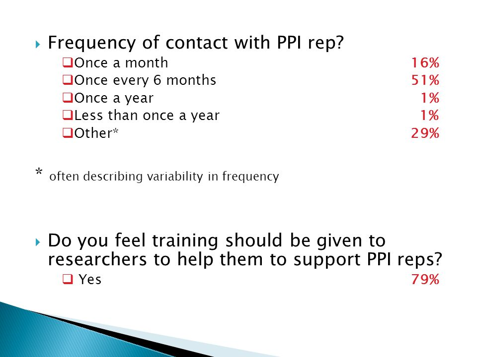  Frequency of contact with PPI rep.