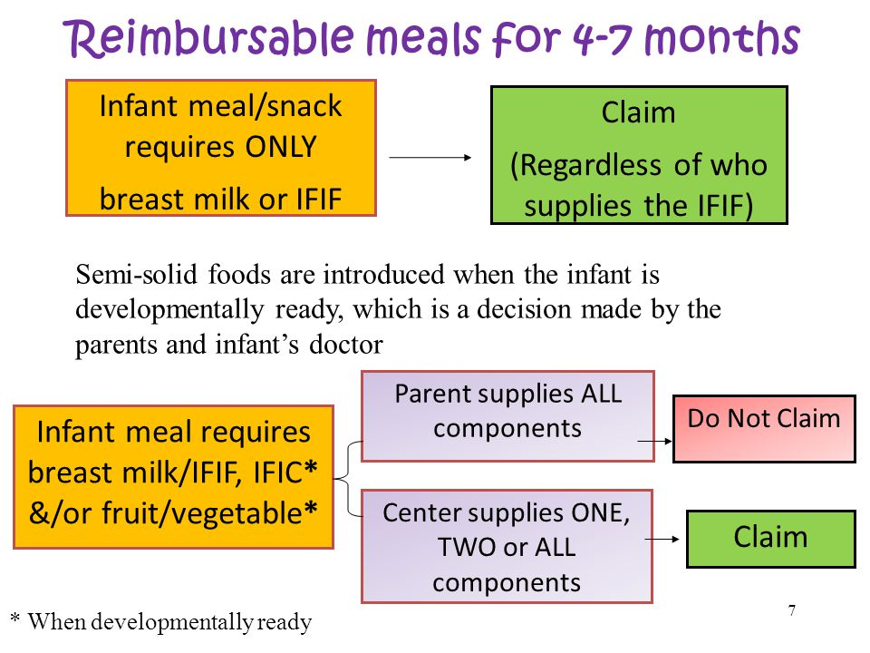 Reimbursable meals for 4-7 months 7 Infant meal/snack requires ONLY breast milk or IFIF Claim (Regardless of who supplies the IFIF) Infant meal requir