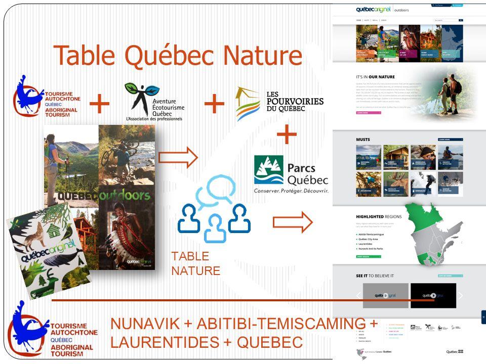 TABLE NATURE NUNAVIK + ABITIBI-TEMISCAMING + LAURENTIDES + QUEBEC Table Québec Nature