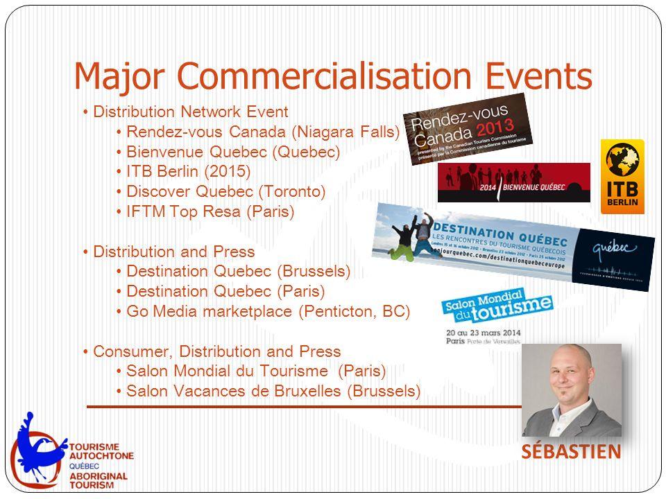 Major Commercialisation Events Distribution Network Event Rendez-vous Canada (Niagara Falls) Bienvenue Quebec (Quebec) ITB Berlin (2015) Discover Queb
