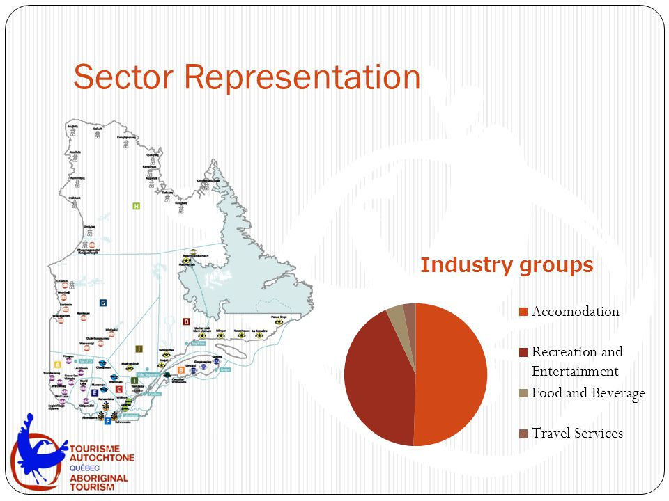 Sector Representation