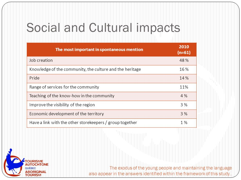 Social and Cultural impacts The exodus of the young people and maintaining the language also appear in the answers identified within the framework of