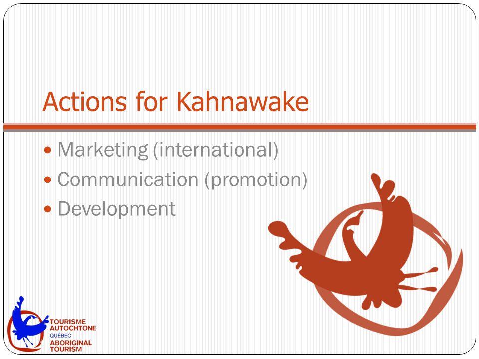 Actions for Kahnawake Marketing (international) Communication (promotion) Development