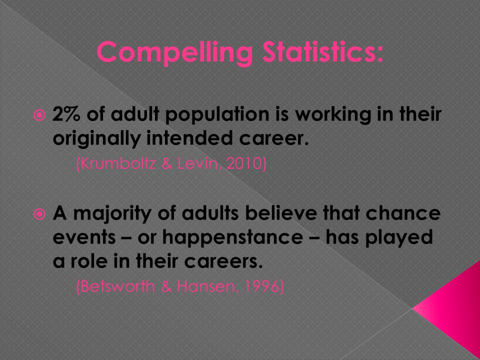  2% of adult population is working in their originally intended career.