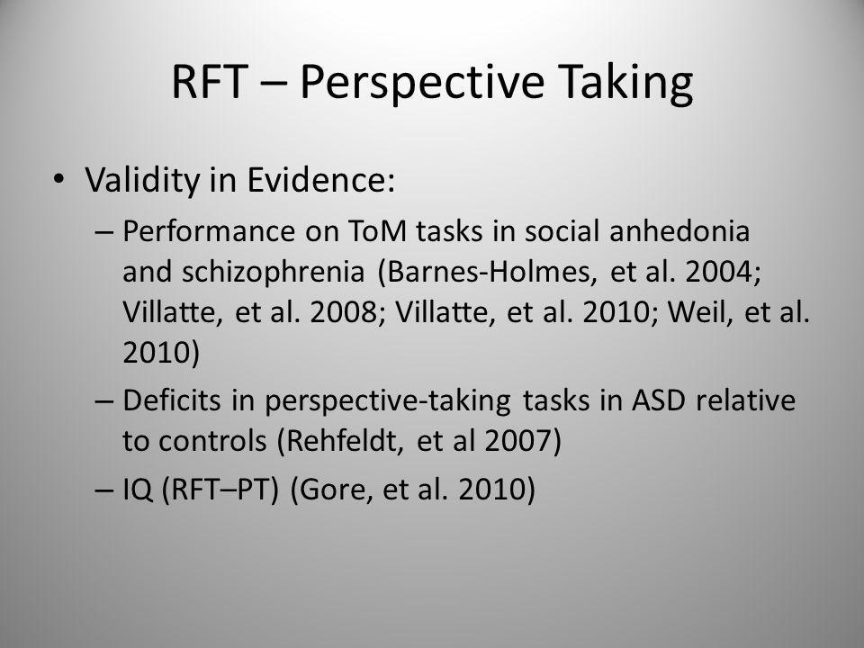 RFT – Perspective Taking Validity in Evidence: – Performance on ToM tasks in social anhedonia and schizophrenia (Barnes-Holmes, et al.