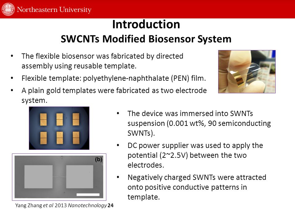 Introduction SWCNTs Modified Biosensor System The flexible biosensor was fabricated by directed assembly using reusable template.