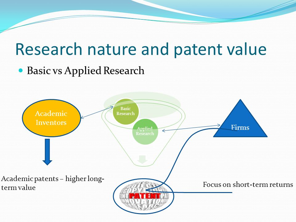 Research nature and patent value Basic vs Applied Research Applied Research Basic Research Academic Inventors Firms Focus on short-term returns Academic patents – higher long- term value