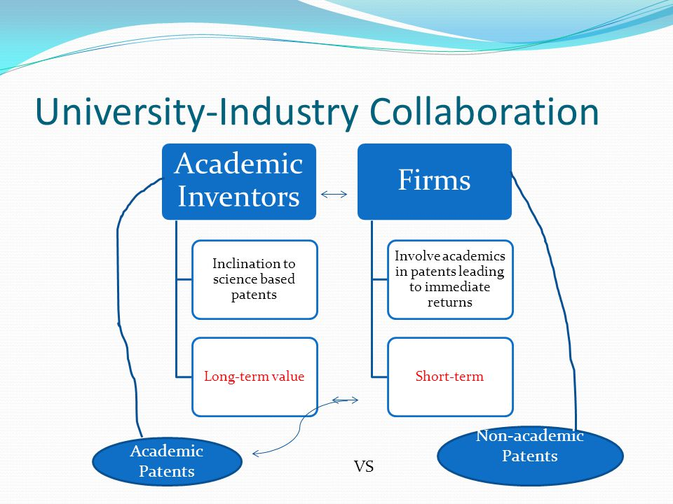 University-Industry Collaboration Academic Inventors Inclination to science based patents Long-term value Firms Involve academics in patents leading to immediate returns Short-term Academic Patents VS Non-academic Patents