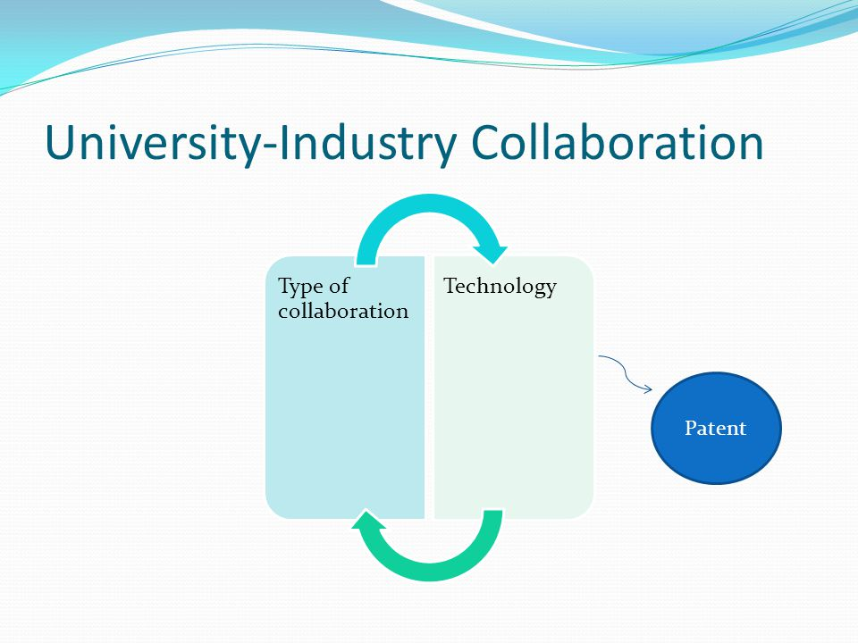 Type of collaboration Technology University-Industry Collaboration Patent
