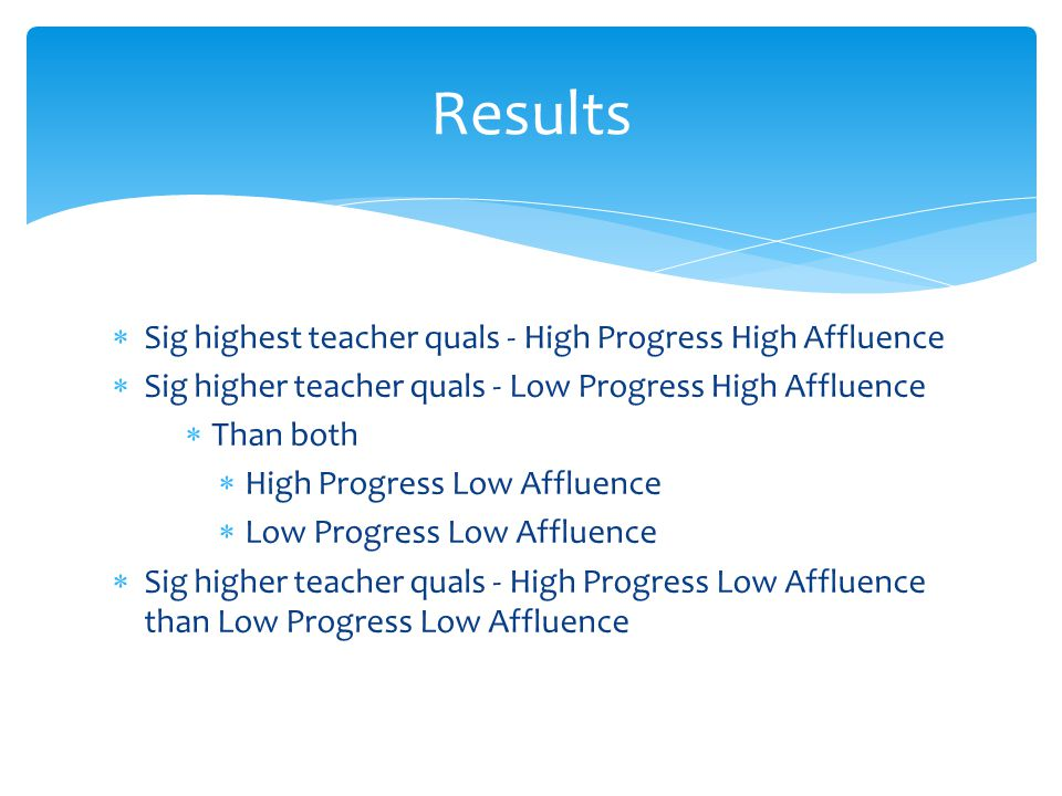  Sig highest teacher quals - High Progress High Affluence  Sig higher teacher quals - Low Progress High Affluence  Than both  High Progress Low Af