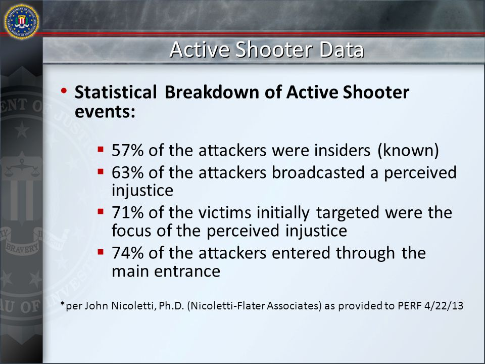 Statistical Breakdown of Active Shooter events:  57% of the attackers were insiders (known)  63% of the attackers broadcasted a perceived injustice  71% of the victims initially targeted were the focus of the perceived injustice  74% of the attackers entered through the main entrance *per John Nicoletti, Ph.D.