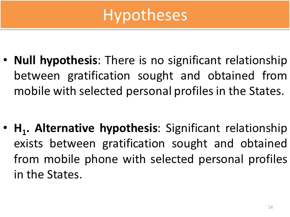 Hypotheses Null hypothesis: There is no significant relationship between gratification sought and obtained from mobile with selected personal profiles