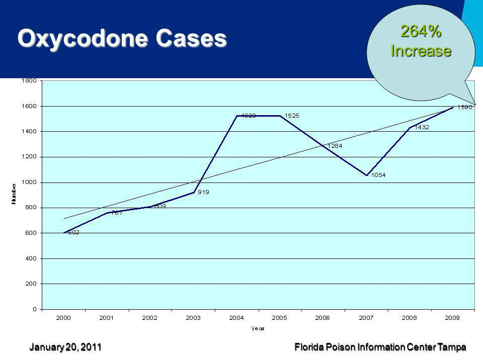 Florida Poison Information Center Tampa Oxycodone Cases 264% Increase January 20, 2011