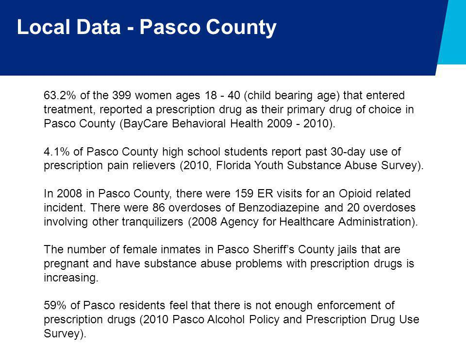 Local Data - Pasco County 63.2% of the 399 women ages 18 - 40 (child bearing age) that entered treatment, reported a prescription drug as their primar