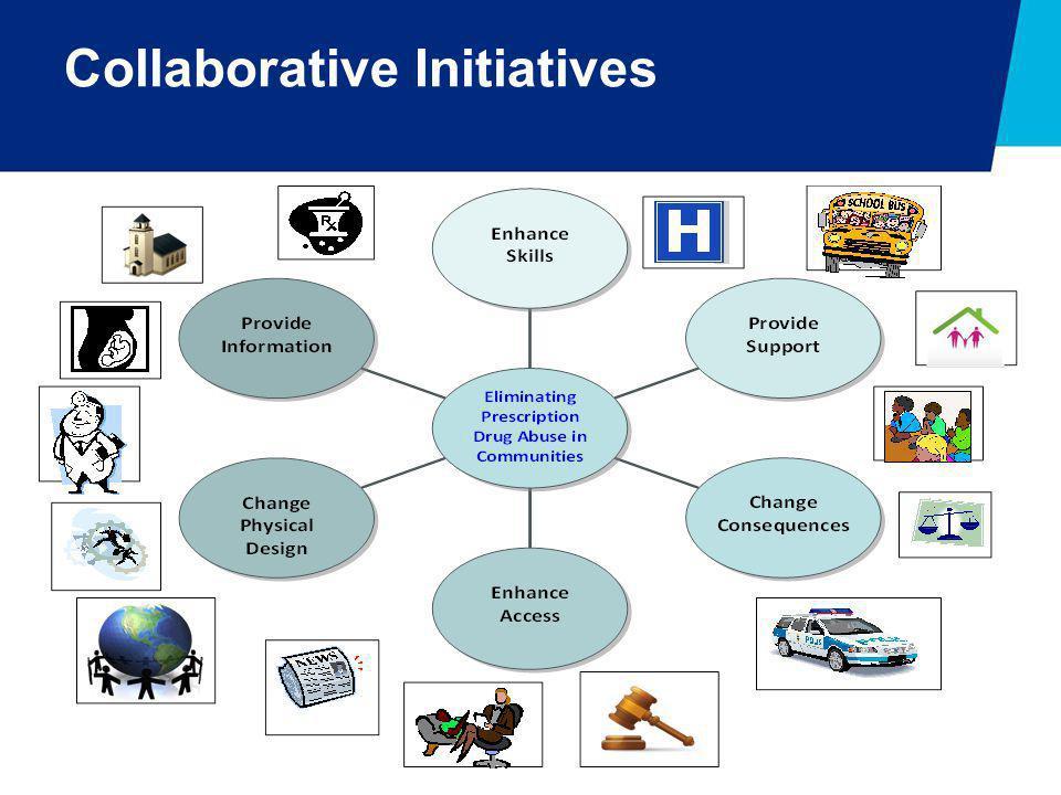 Collaborative Initiatives