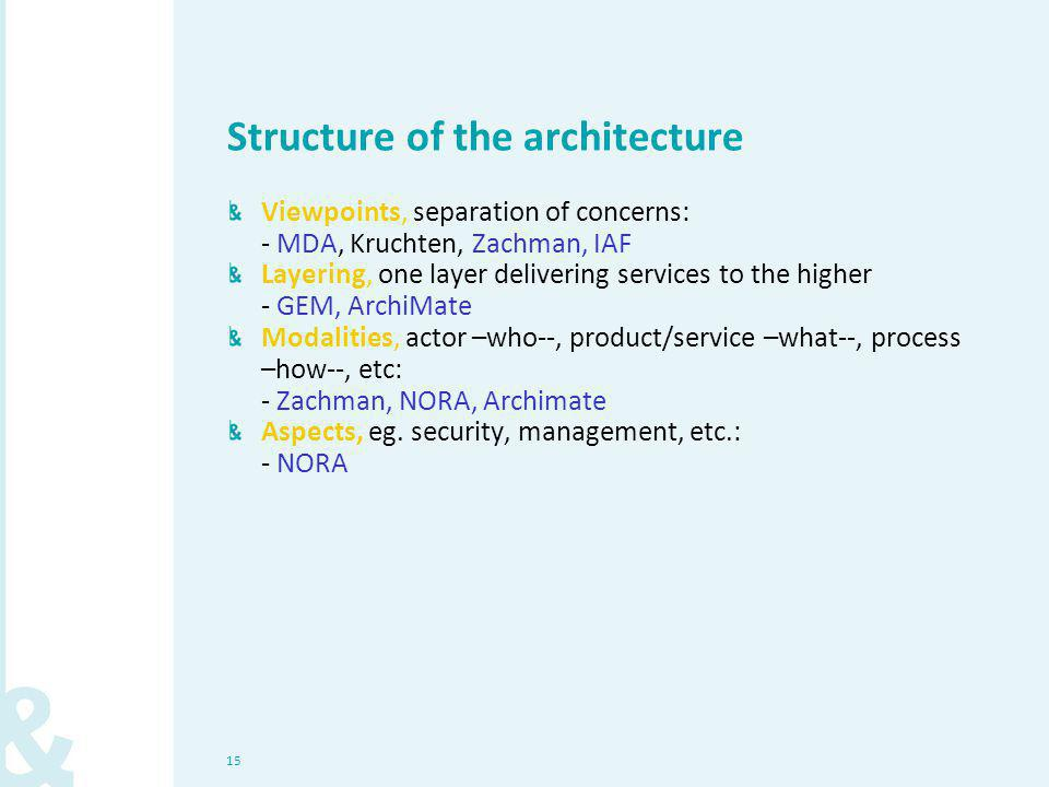 15 Structure of the architecture Viewpoints, separation of concerns: - MDA, Kruchten, Zachman, IAF Layering, one layer delivering services to the high