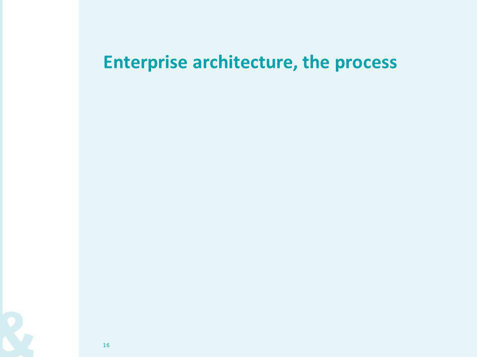 16 Enterprise architecture, the process