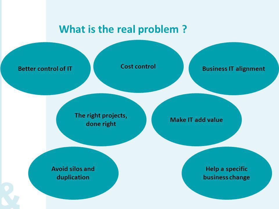 What is the real problem ? The right projects, done right Make IT add value Cost control Better control of IT Help a specific business change Business
