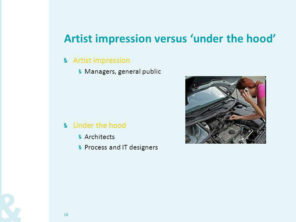 18 Artist impression versus 'under the hood' Artist impression Managers, general public Under the hood Architects Process and IT designers