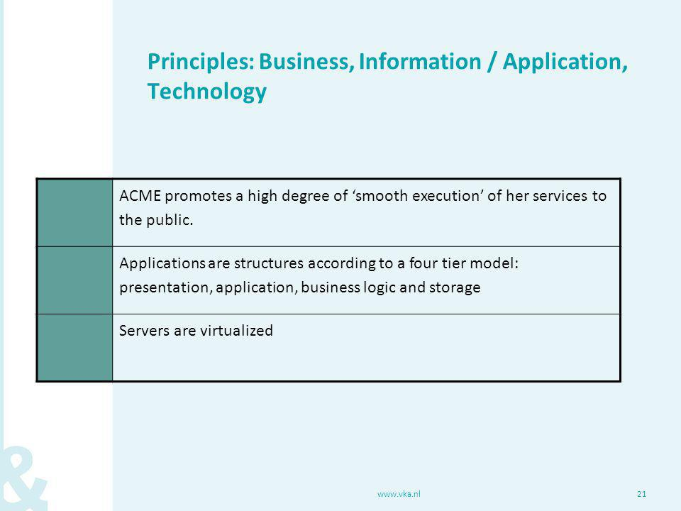 www.vka.nl21 Principles: Business, Information / Application, Technology ACME promotes a high degree of 'smooth execution' of her services to the public.