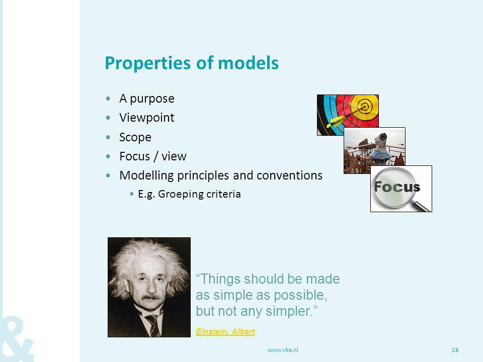 "www.vka.nl28 Properties of models A purpose Viewpoint Scope Focus / view Modelling principles and conventions E.g. Groeping criteria ""Things should be"