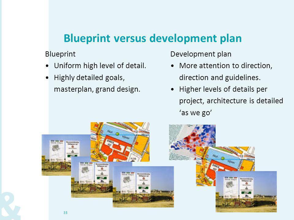 35 Blueprint versus development plan Blueprint Uniform high level of detail.