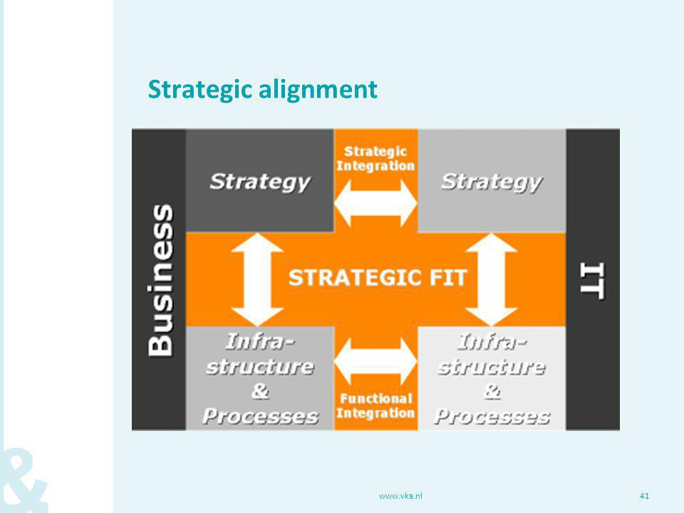 Strategic alignment www.vka.nl41