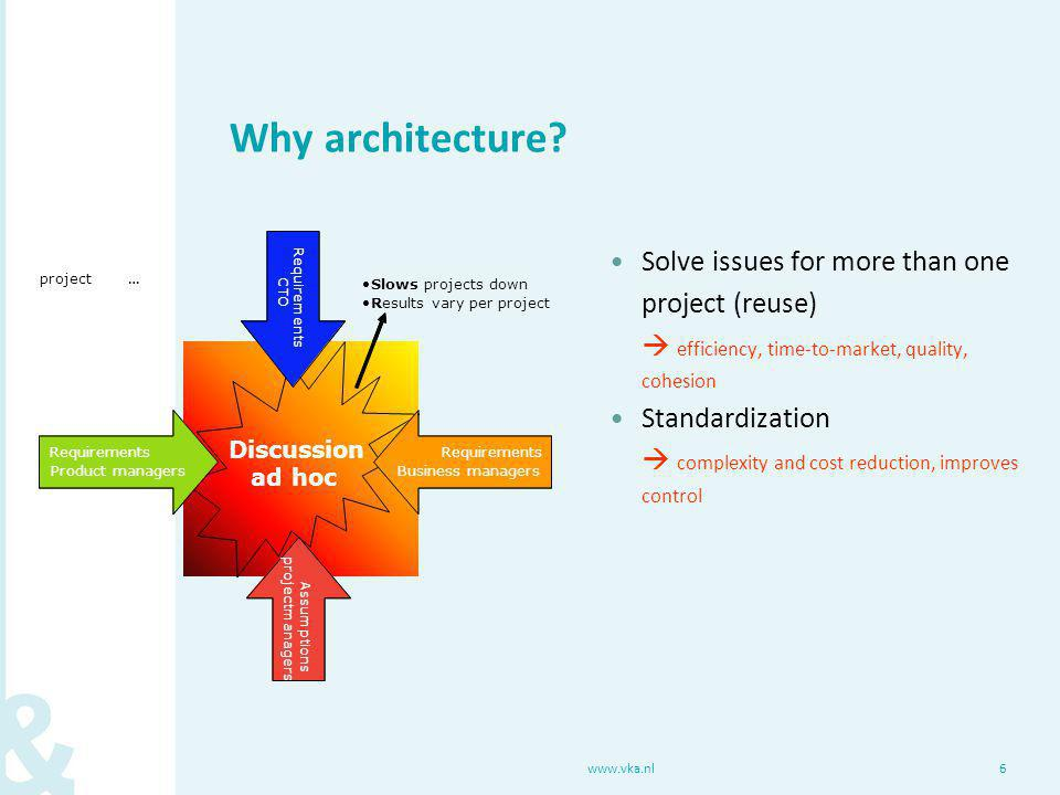 7 What is (enterprise) architecture.We re not sure, but we know one when we see one.