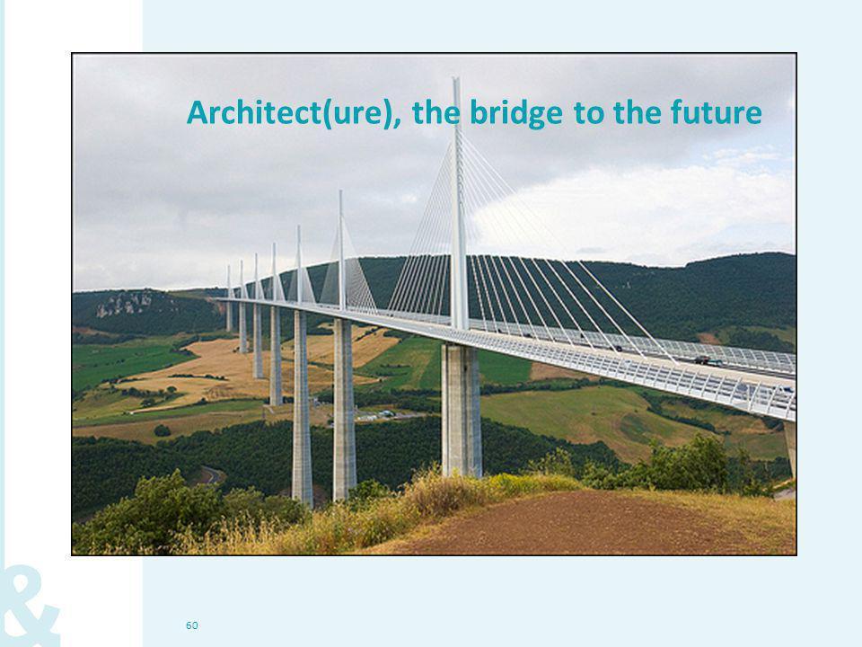60 Architect(ure), the bridge to the future