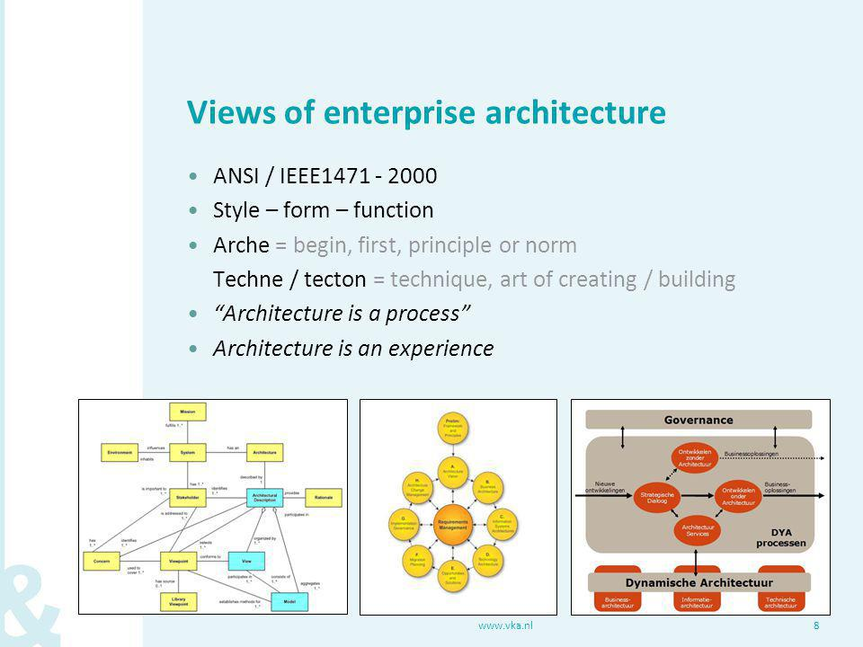 9 A definition ANSI / IEEE1471 - 2000 Architecture: the fundamental organization of a system embodied in its components, their relationships to each other and to the environment and the principles guiding its design and evolution.
