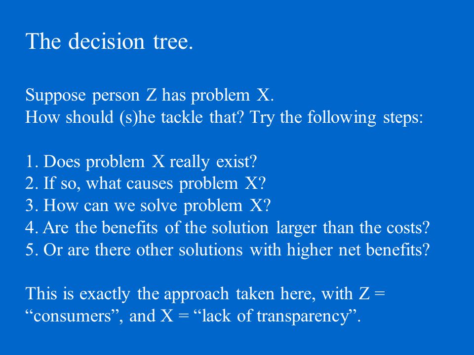The decision tree. Suppose person Z has problem X.