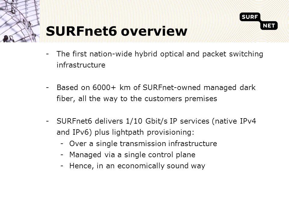 SURFnet6 DWDM on dark fiber Muenster Aachen Hamburg