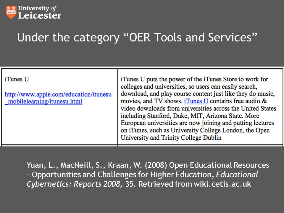 "Under the category ""OER Tools and Services"" Services"" Yuan, L., MacNeill, S., Kraan, W. (2008) Open Educational Resources – Opportunities and Challeng"