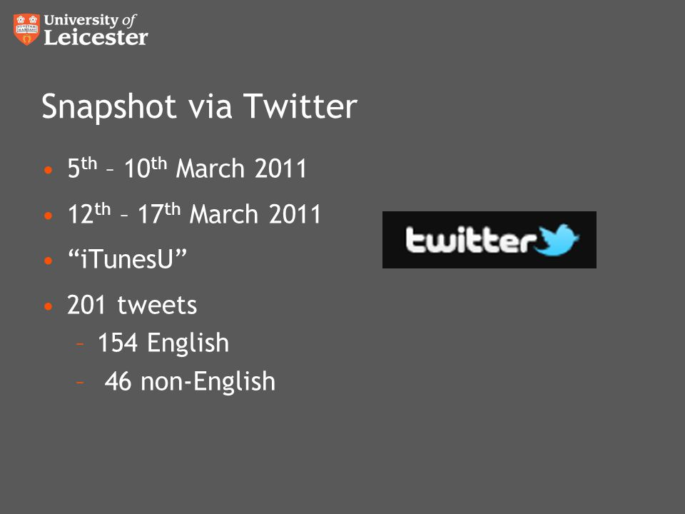 Snapshot via Twitter 5 th – 10 th March 2011 12 th – 17 th March 2011 iTunesU 201 tweets –154 English – 46 non-English