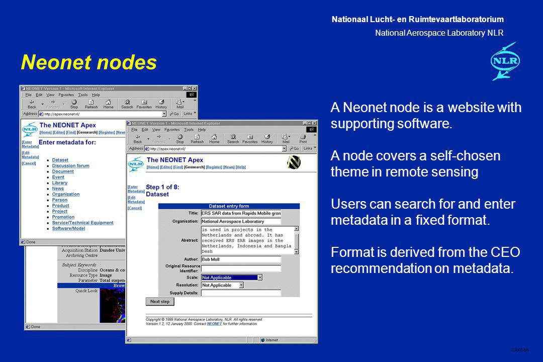 Nationaal Lucht- en Ruimtevaartlaboratorium National Aerospace Laboratory NLR CXXX-6A Neonet nodes A Neonet node is a website with supporting software.