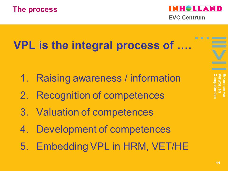 EVC Centrum 11 The process VPL is the integral process of ….