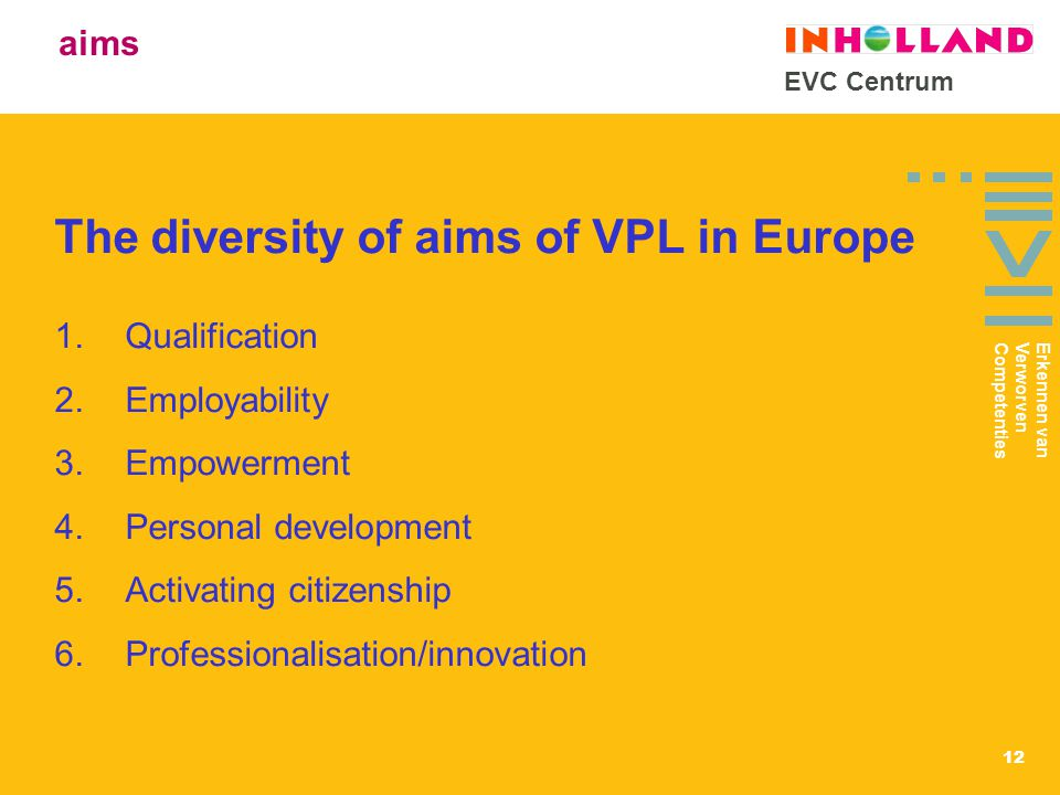 EVC Centrum 12 aims The diversity of aims of VPL in Europe 1.Qualification 2.Employability 3.Empowerment 4.Personal development 5.Activating citizenship 6.Professionalisation/innovation Erkennen van Verworven Competenties