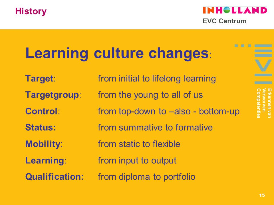 EVC Centrum 15 History Learning culture changes : Target: from initial to lifelong learning Targetgroup: from the young to all of us Control: from top-down to –also - bottom-up Status:from summative to formative Mobility: from static to flexible Learning: from input to output Qualification:from diploma to portfolio Erkennen van Verworven Competenties