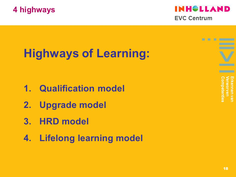 EVC Centrum 18 4 highways Highways of Learning: 1.Qualification model 2.Upgrade model 3.HRD model 4.Lifelong learning model Erkennen van Verworven Competenties