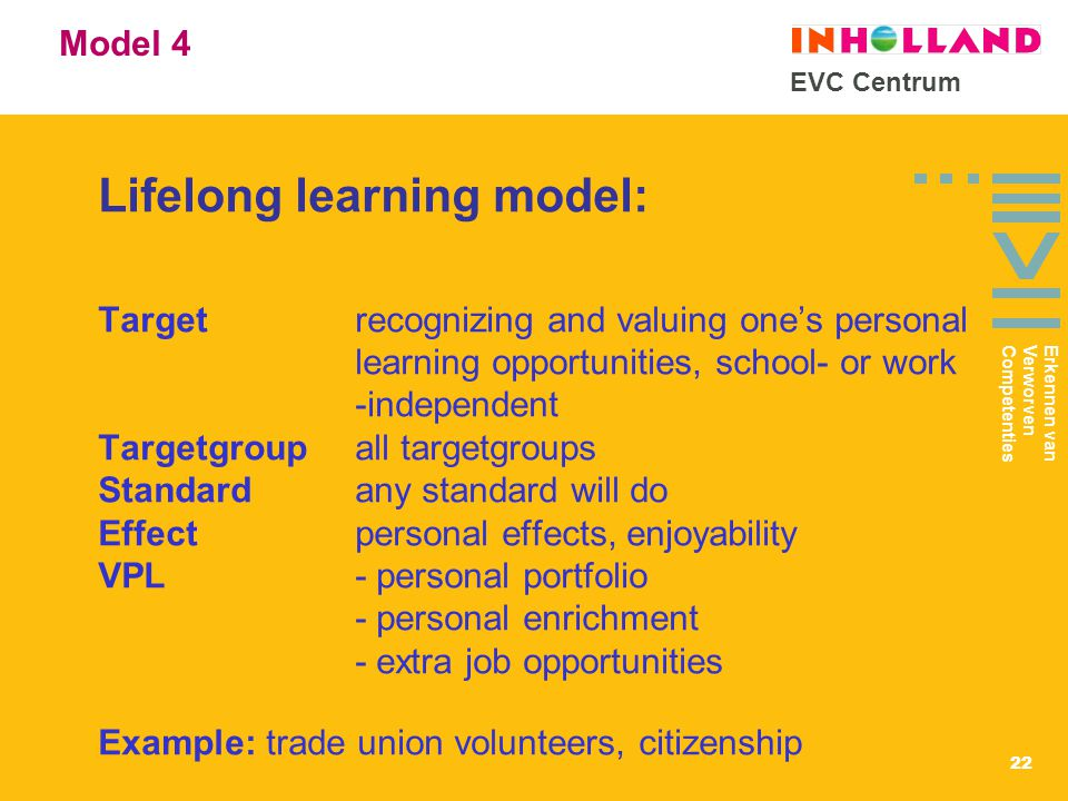 EVC Centrum 22 Model 4 Lifelong learning model: Targetrecognizing and valuing one's personal learning opportunities, school- or work -independent Targetgroupall targetgroups Standardany standard will do Effectpersonal effects, enjoyability VPL- personal portfolio - personal enrichment - extra job opportunities Example: trade union volunteers, citizenship Erkennen van Verworven Competenties