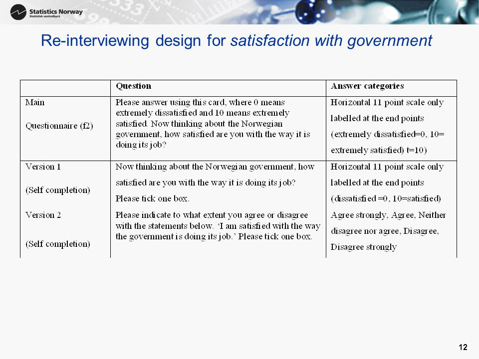 12 Re-interviewing design for satisfaction with government