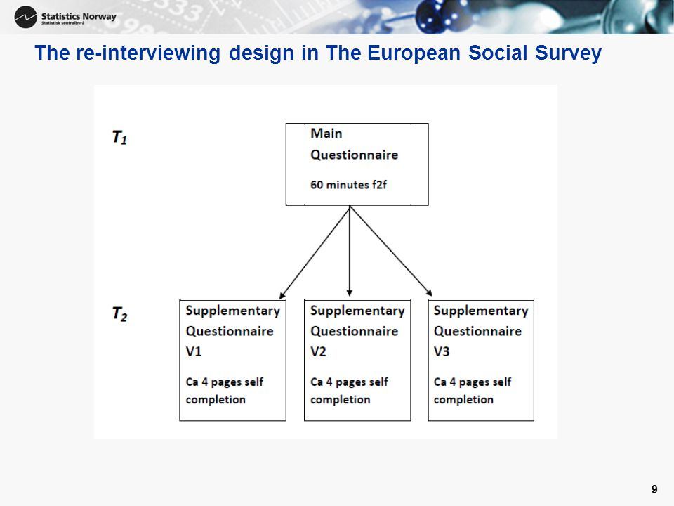 The re-interviewing design in The European Social Survey 9